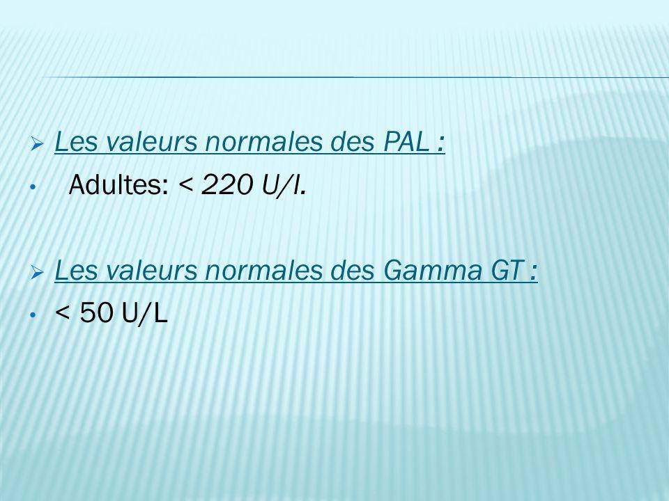 Les valeurs normales des PAL :