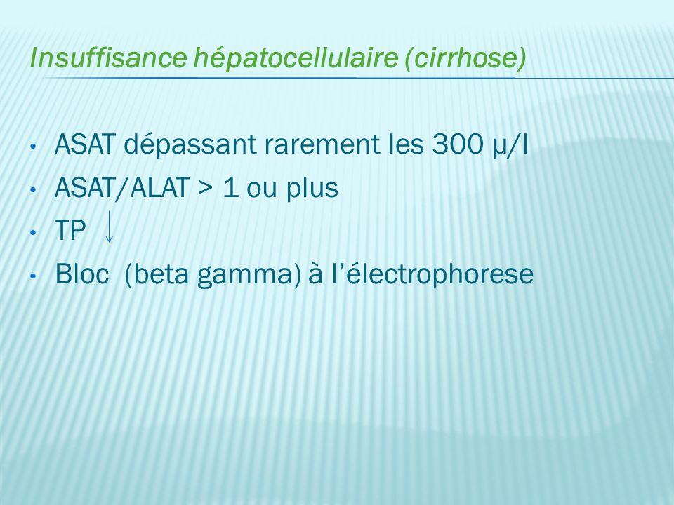 Insuffisance hépatocellulaire (cirrhose)