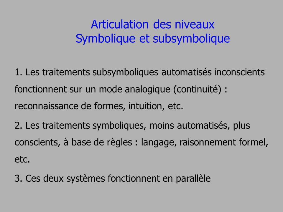 Articulation des niveaux Symbolique et subsymbolique