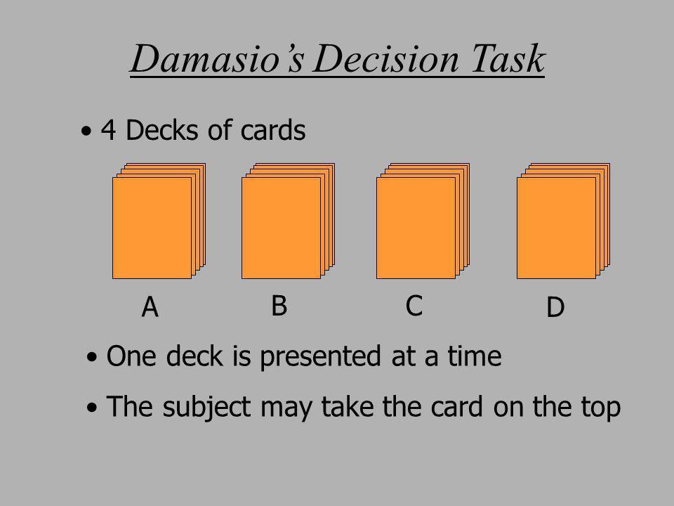 Damasio's Decision Task