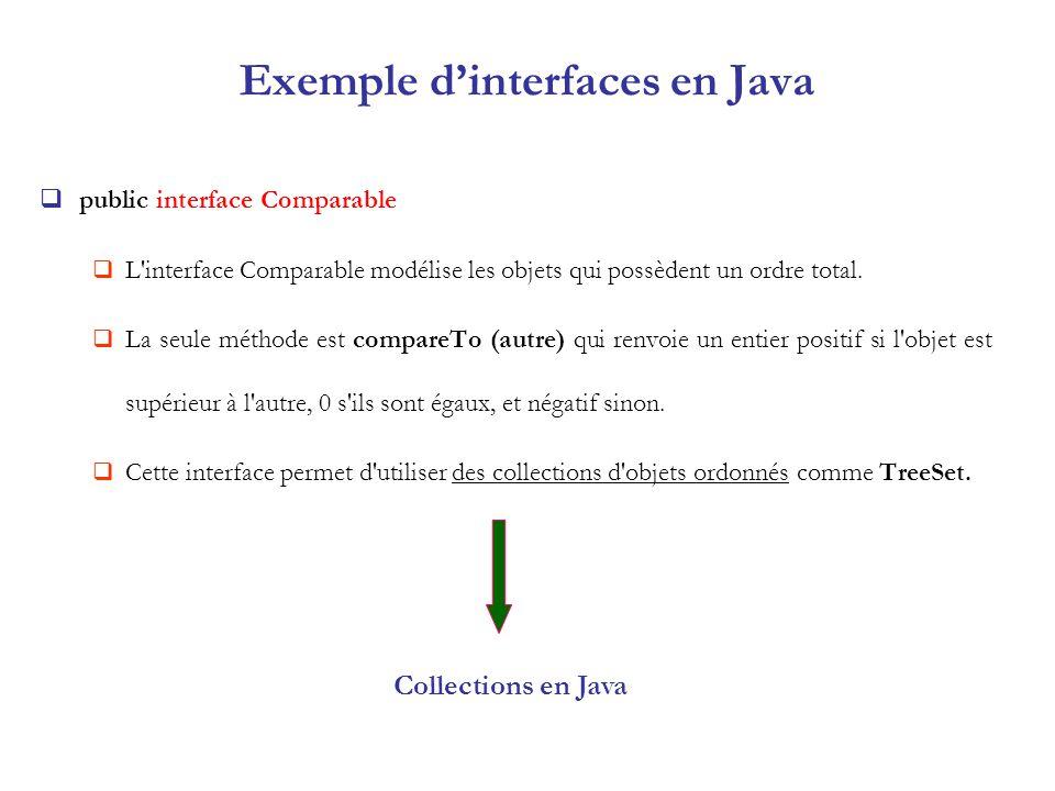 Exemple d'interfaces en Java