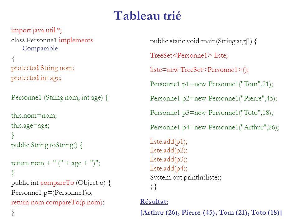 Tableau trié import java.util.*; class Personne1 implements Comparable