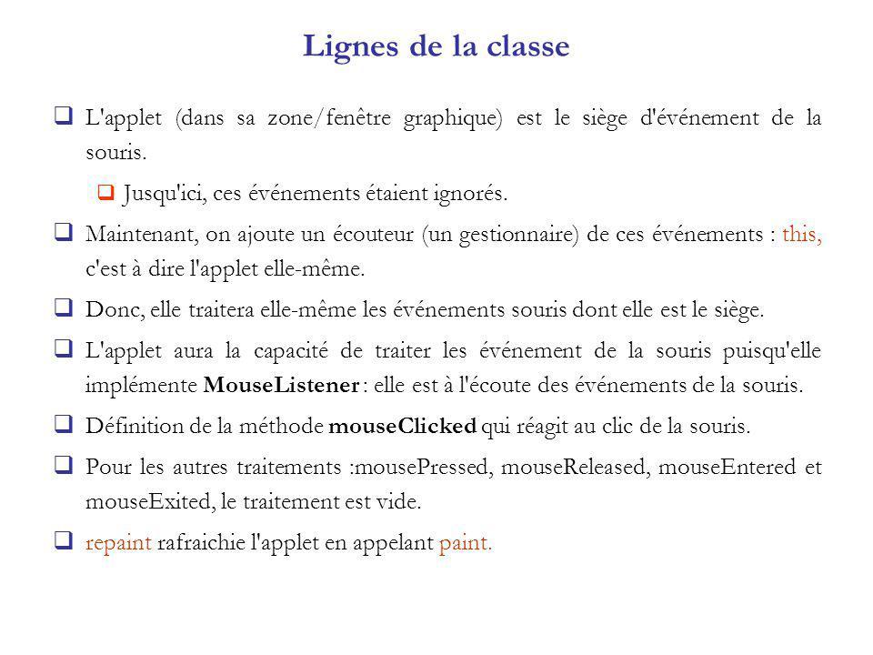 Lignes de la classe L applet (dans sa zone/fenêtre graphique) est le siège d événement de la souris.