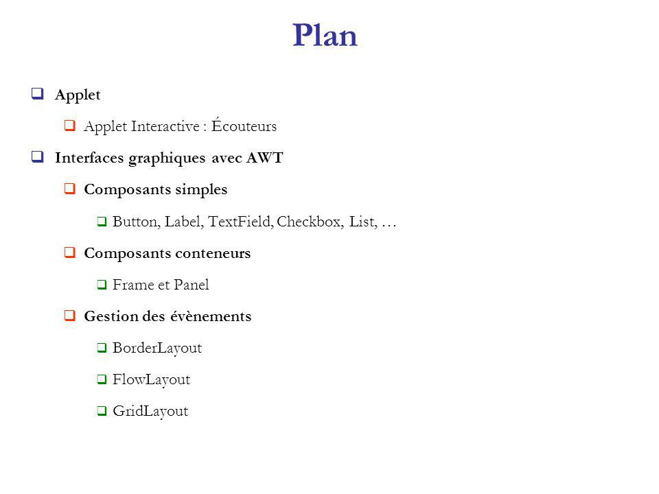 Plan Applet Applet Interactive : Écouteurs