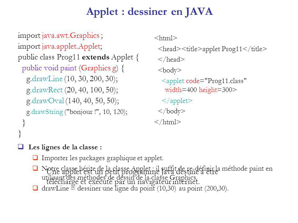 Applet : dessiner en JAVA