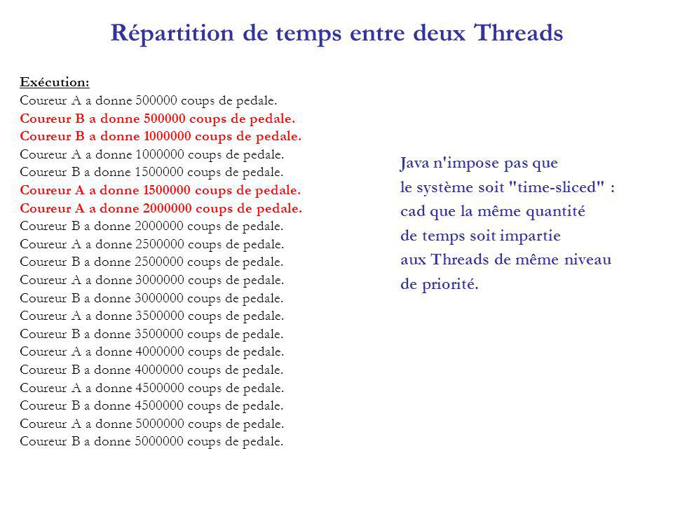 Répartition de temps entre deux Threads