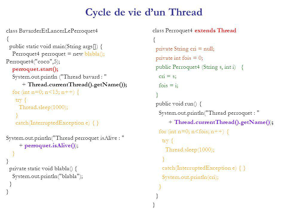 Cycle de vie d'un Thread
