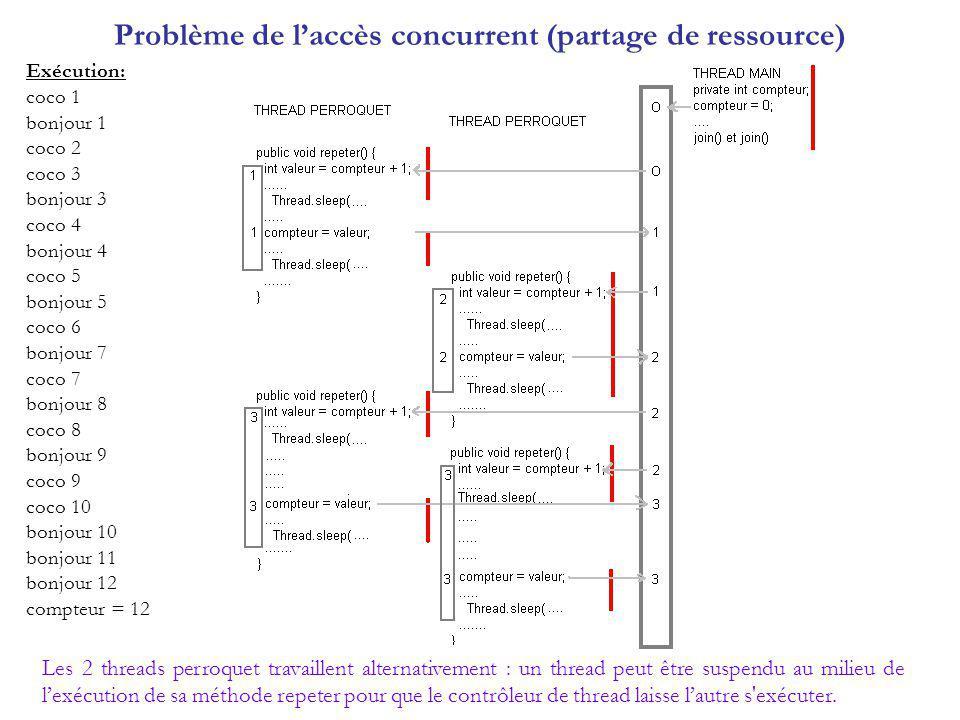 Problème de l'accès concurrent (partage de ressource)