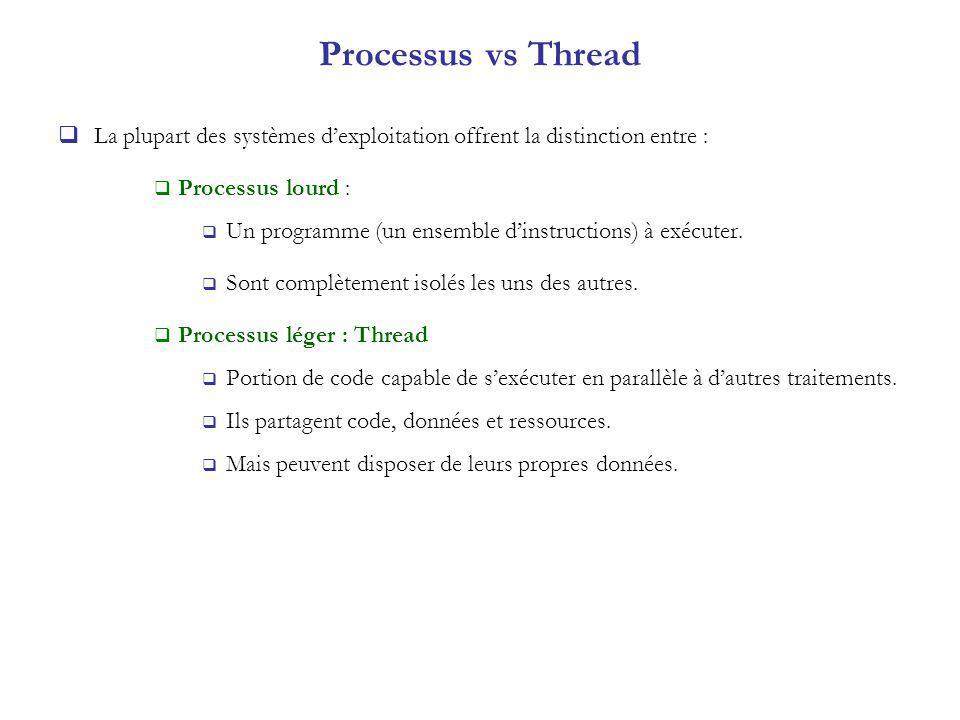 Processus vs Thread La plupart des systèmes d'exploitation offrent la distinction entre : Processus lourd :