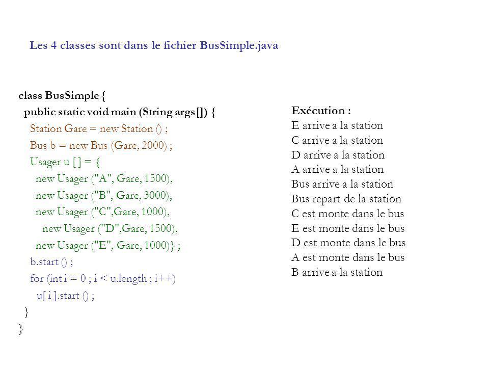Les 4 classes sont dans le fichier BusSimple.java