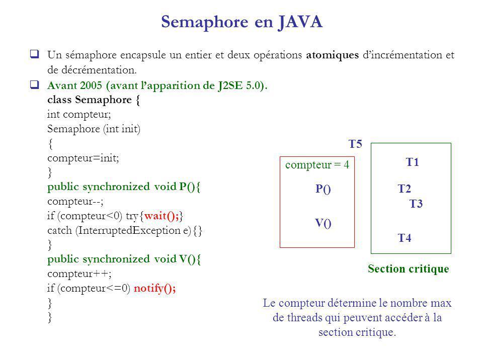 Semaphore en JAVA Un sémaphore encapsule un entier et deux opérations atomiques d'incrémentation et de décrémentation.