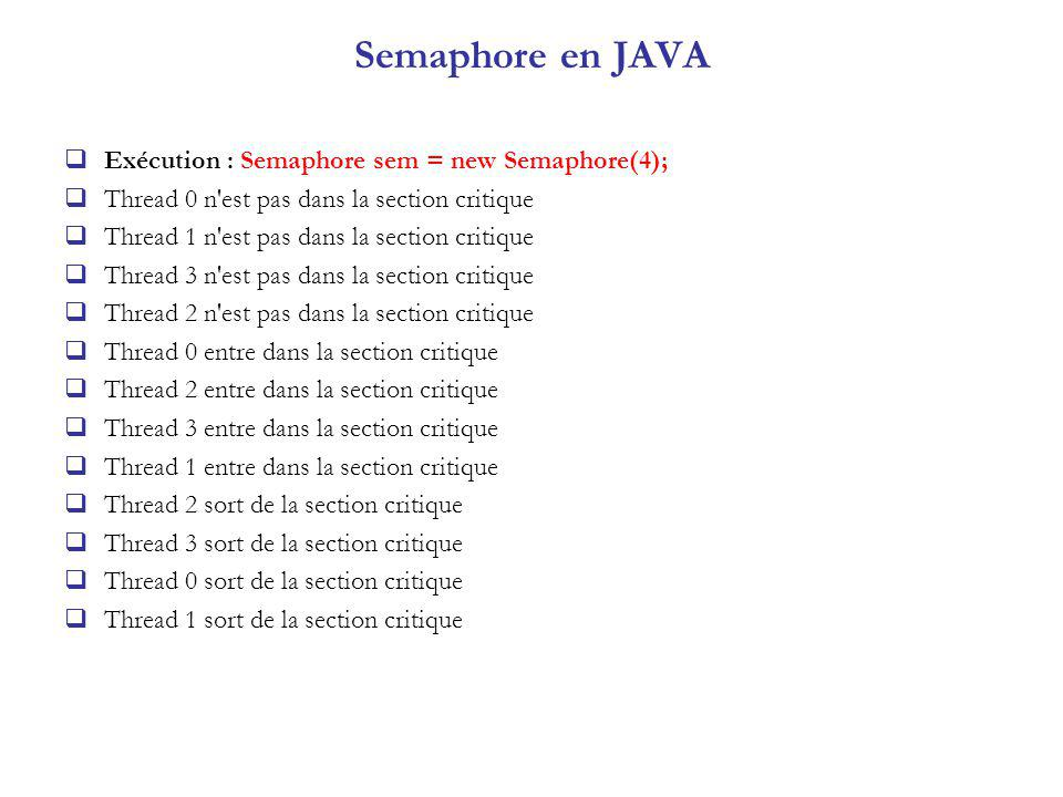 Semaphore en JAVA Exécution : Semaphore sem = new Semaphore(4);