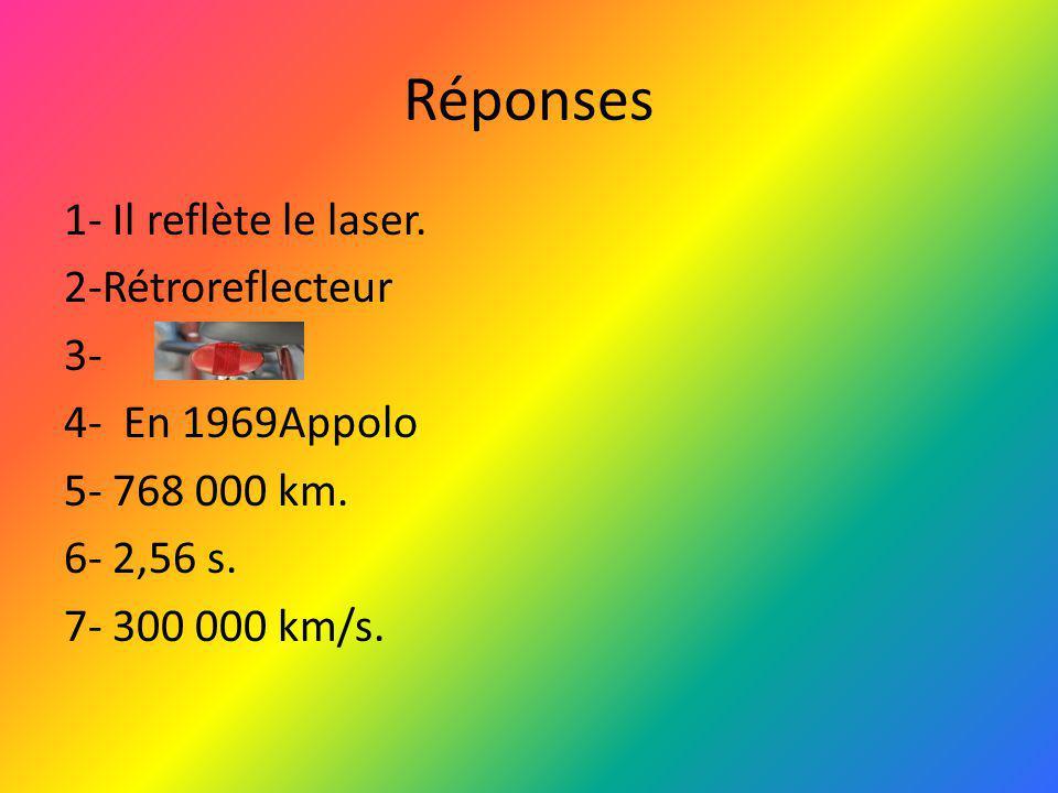 Réponses 1- Il reflète le laser. 2-Rétroreflecteur 3- 4- En 1969Appolo 5- 768 000 km.