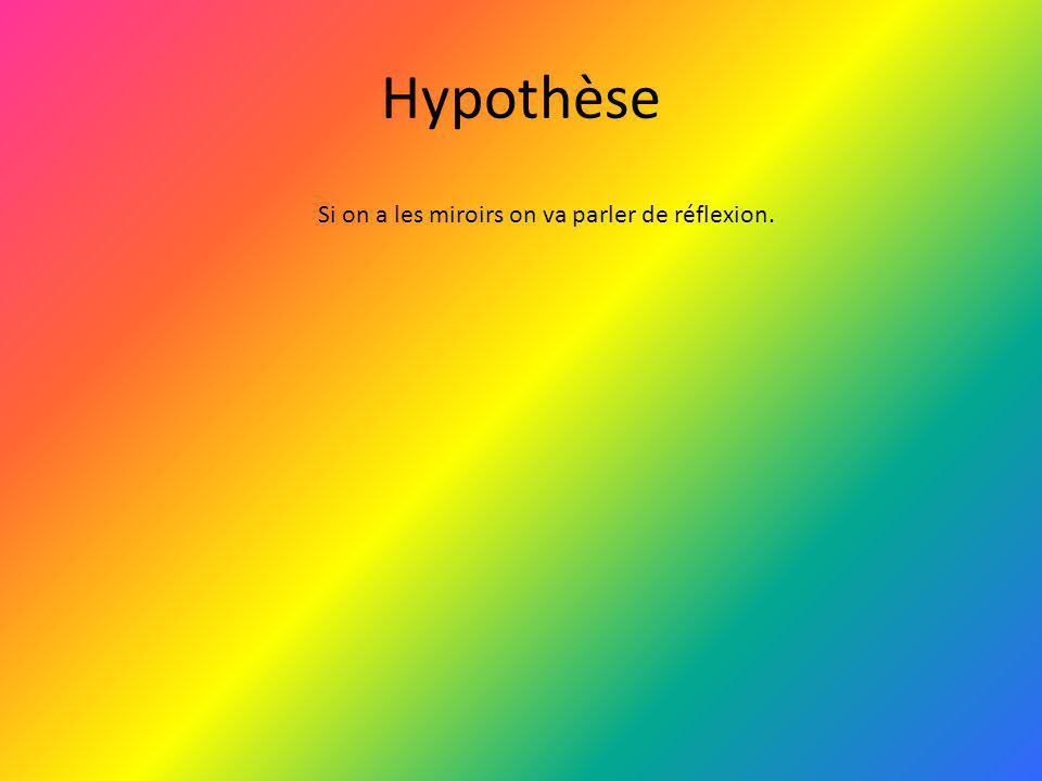 Hypothèse Si on a les miroirs on va parler de réflexion.