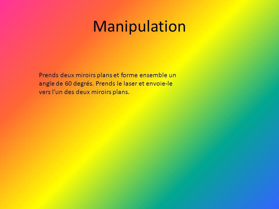 Manipulation Prends deux miroirs plans et forme ensemble un angle de 60 degrés.