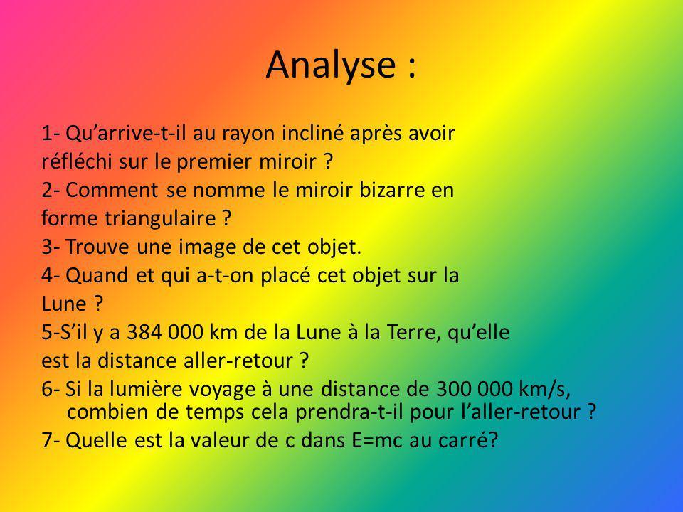 Analyse :