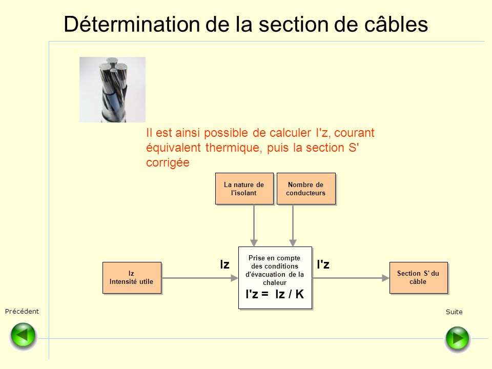 Détermination de la section de câbles