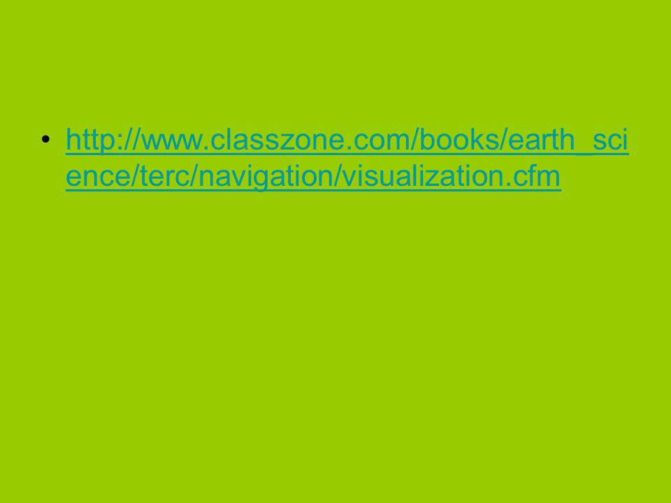http://www.classzone.com/books/earth_science/terc/navigation/visualization.cfm