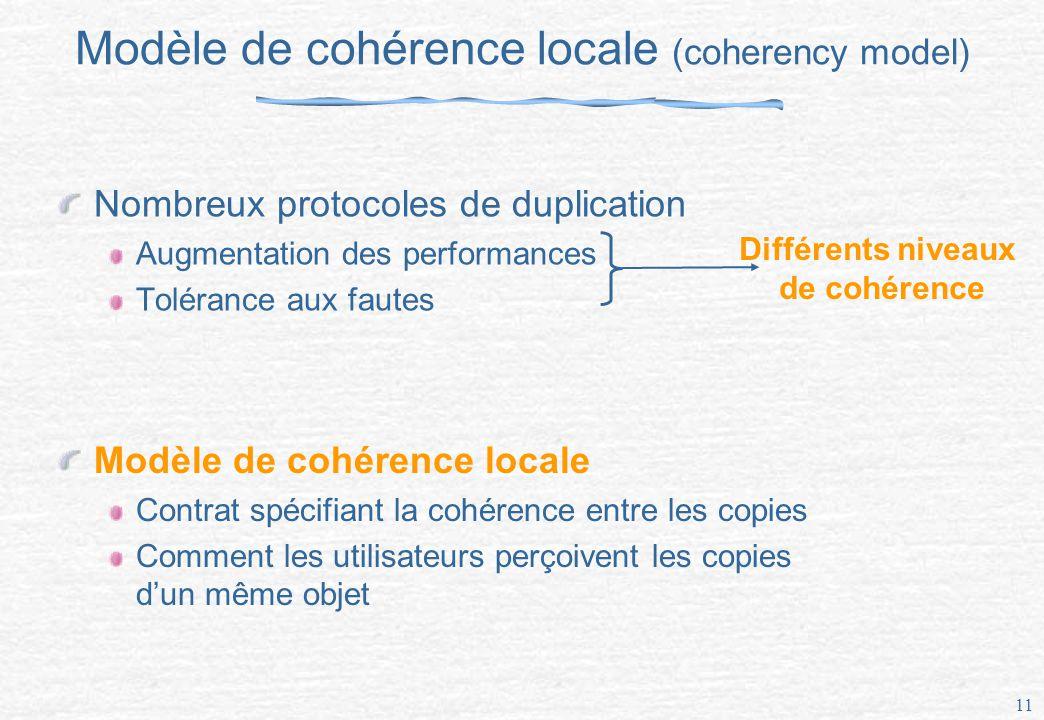 Modèle de cohérence locale (coherency model)