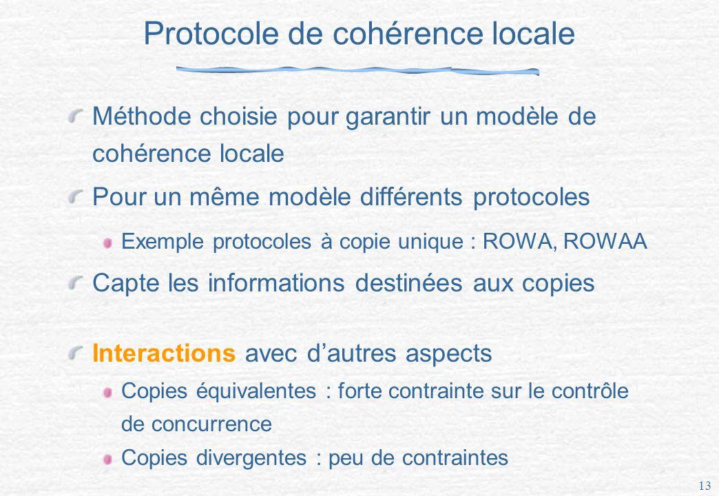 Protocole de cohérence locale