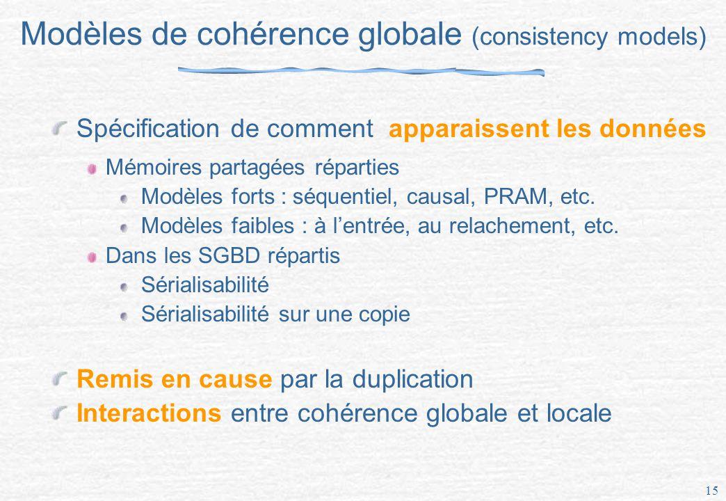 Modèles de cohérence globale (consistency models)