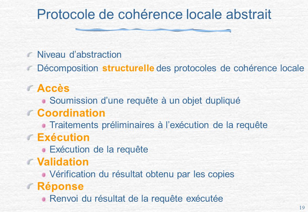 Protocole de cohérence locale abstrait