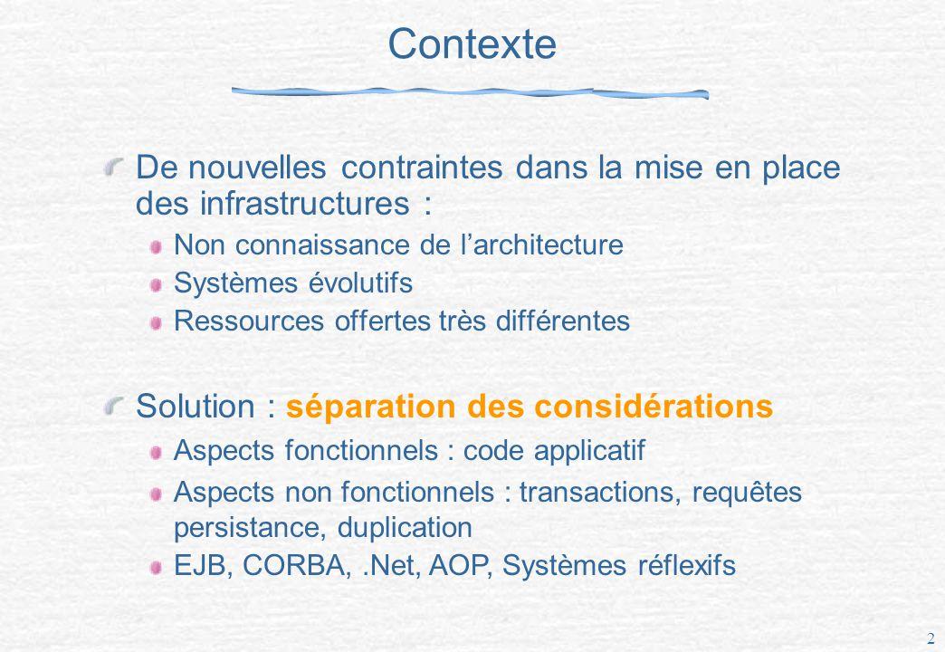 Contexte De nouvelles contraintes dans la mise en place des infrastructures : Non connaissance de l'architecture.