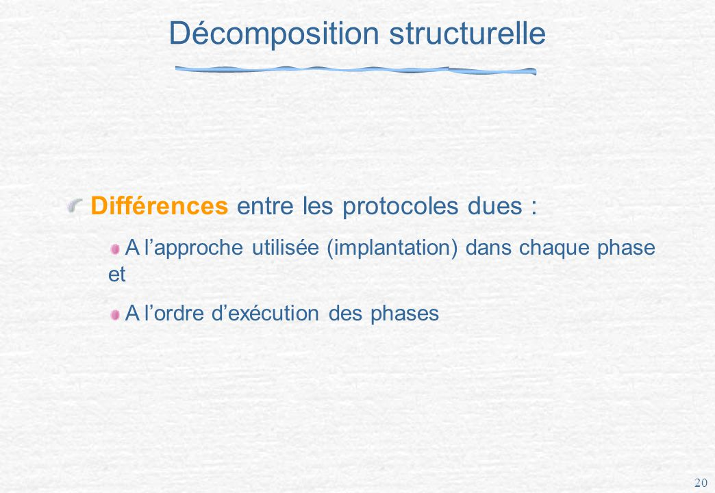 Décomposition structurelle
