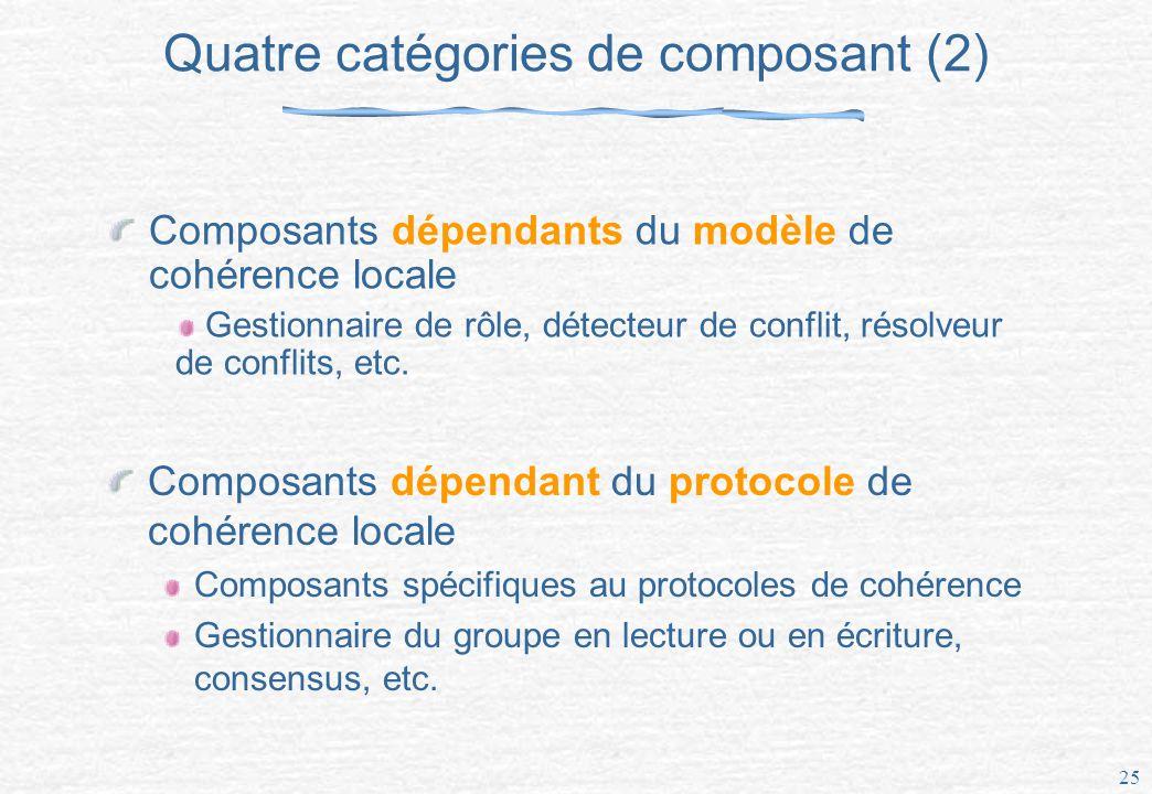 Quatre catégories de composant (2)