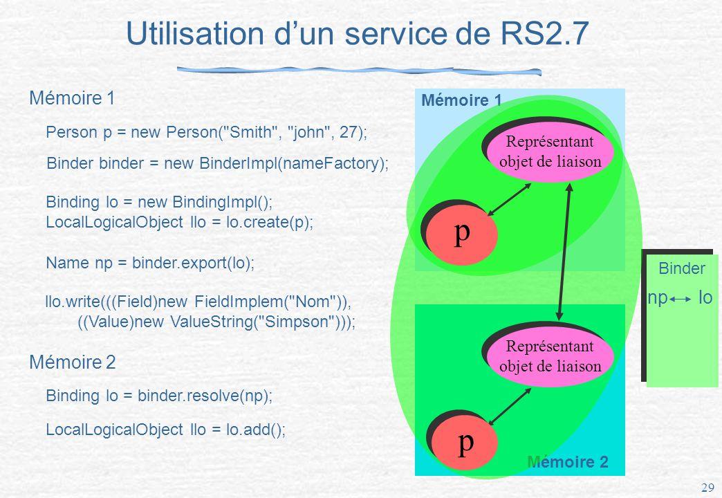 Utilisation d'un service de RS2.7