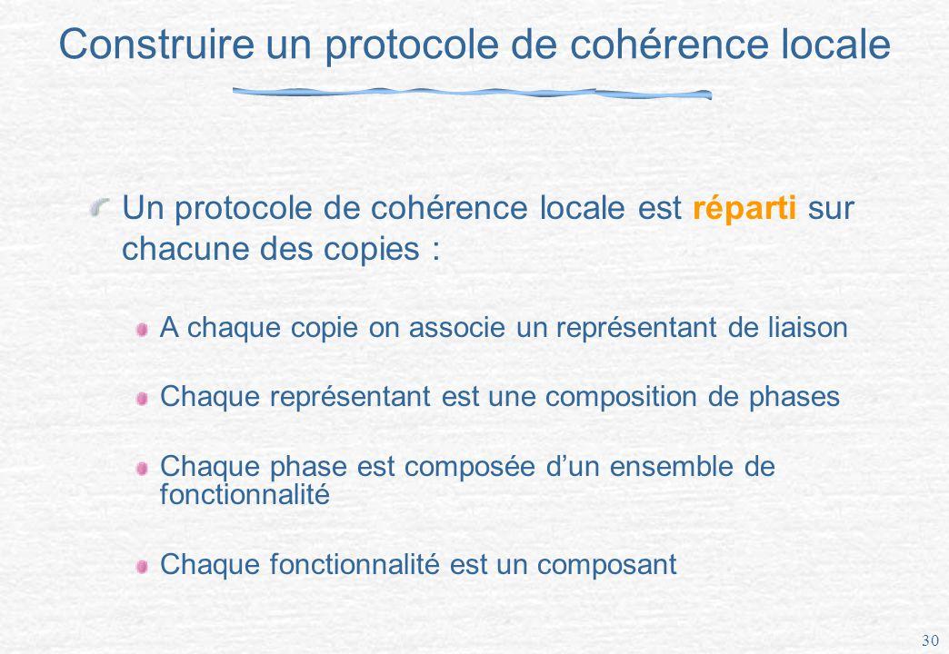 Construire un protocole de cohérence locale