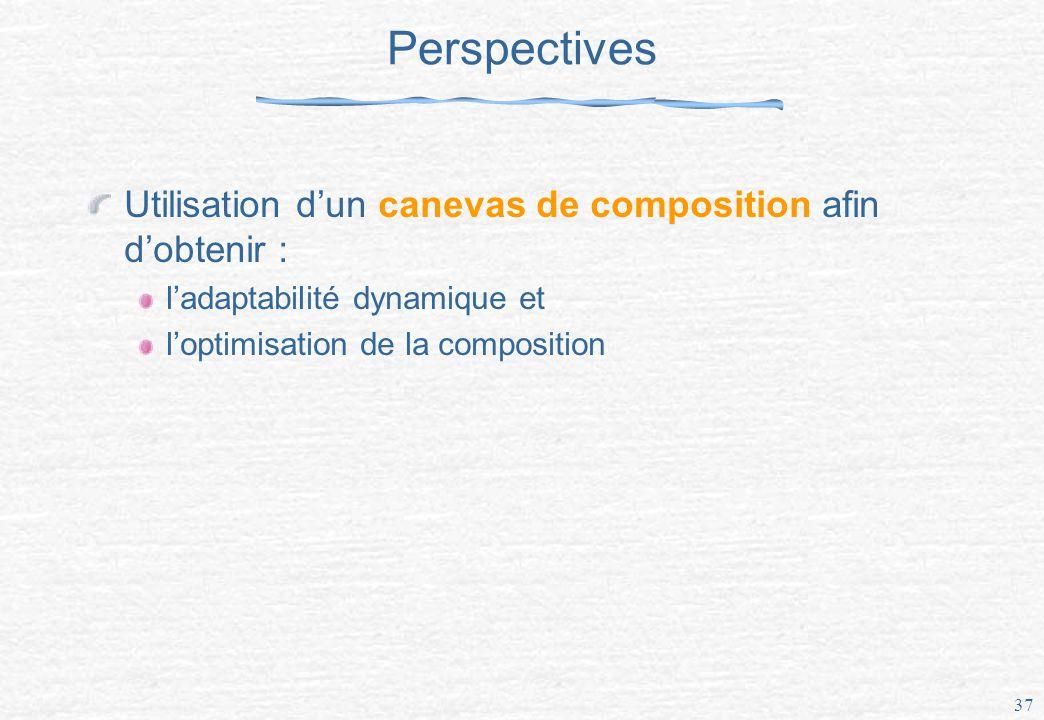 Perspectives Utilisation d'un canevas de composition afin d'obtenir :