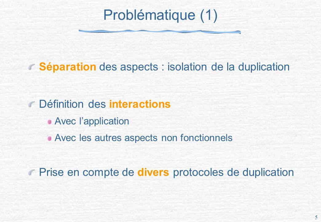 Problématique (1) Séparation des aspects : isolation de la duplication