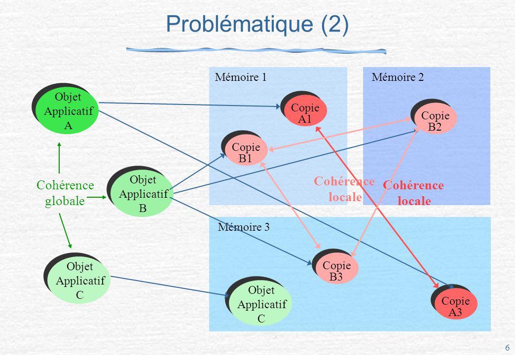 Problématique (2) Cohérence locale Cohérence locale Cohérence globale