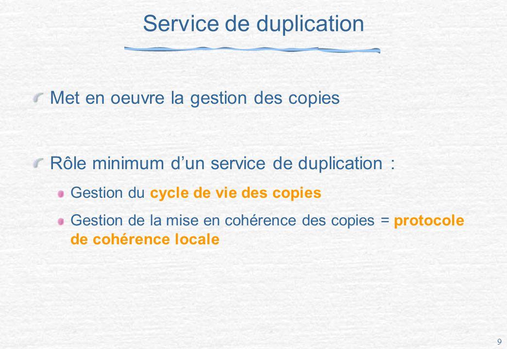 Service de duplication