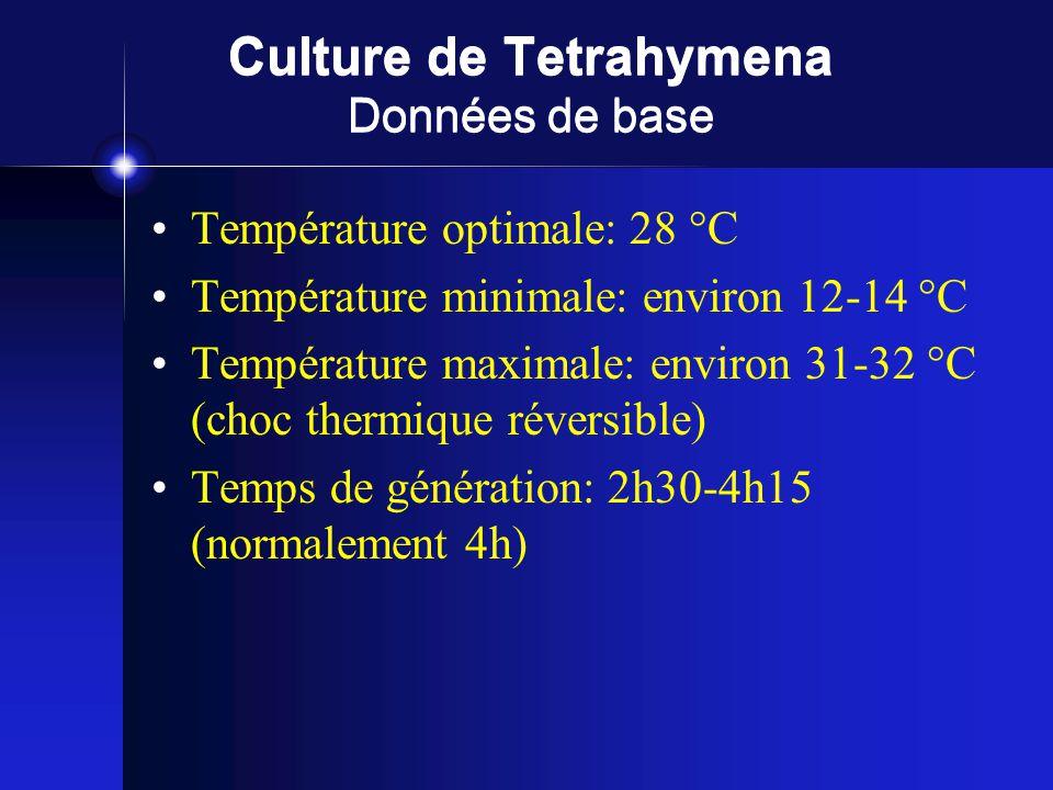 Culture de Tetrahymena Données de base