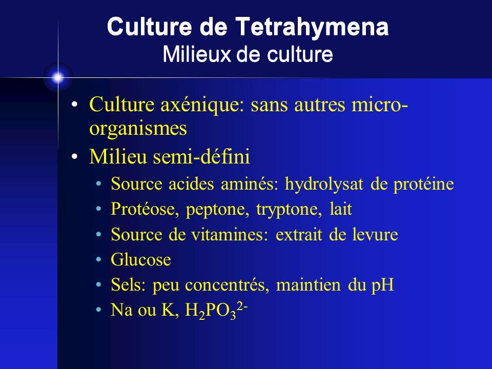 Culture de Tetrahymena Milieux de culture