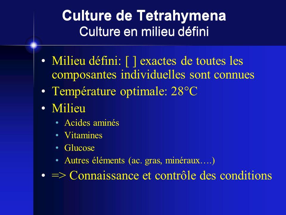Culture de Tetrahymena Culture en milieu défini