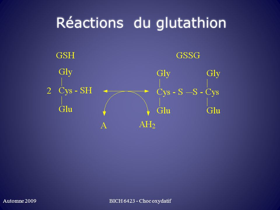 Réactions du glutathion