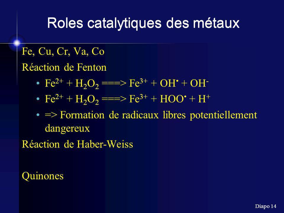 Roles catalytiques des métaux