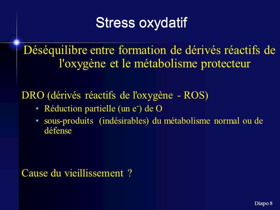 Stress oxydatif Déséquilibre entre formation de dérivés réactifs de l oxygène et le métabolisme protecteur.