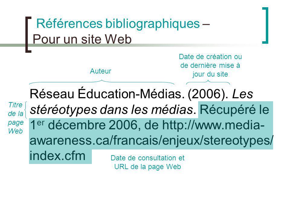 Références bibliographiques – Pour un site Web