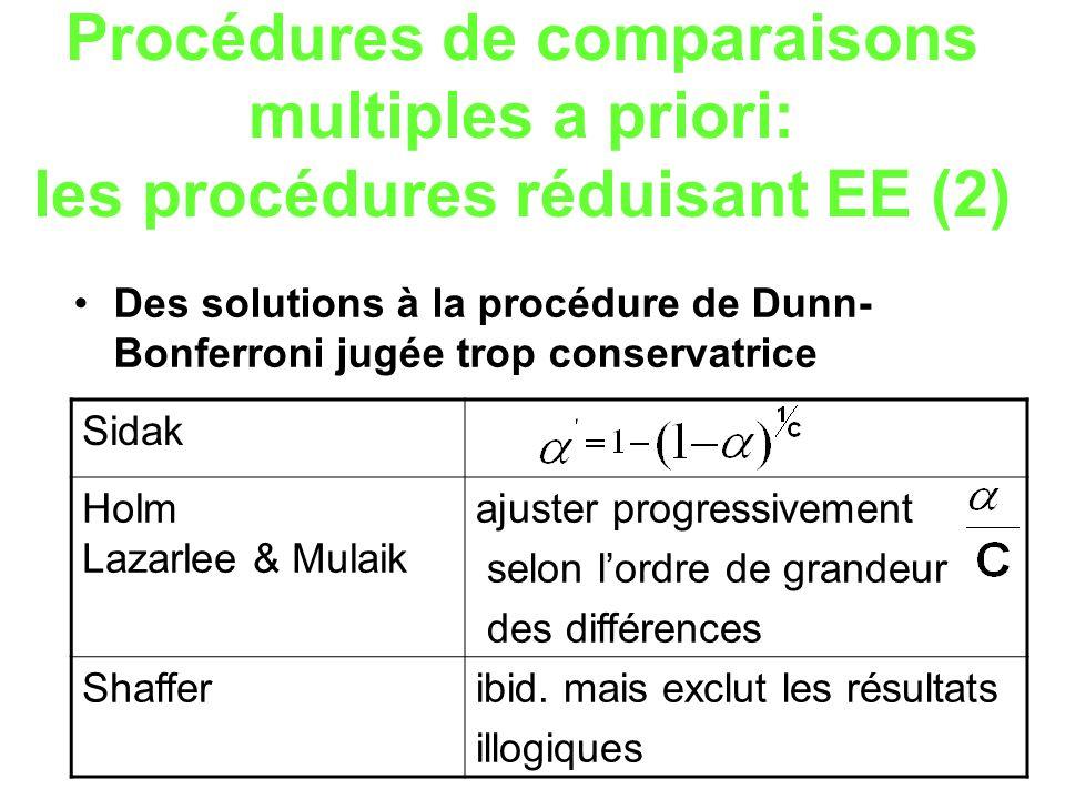 Procédures de comparaisons multiples a priori: les procédures réduisant EE (2)