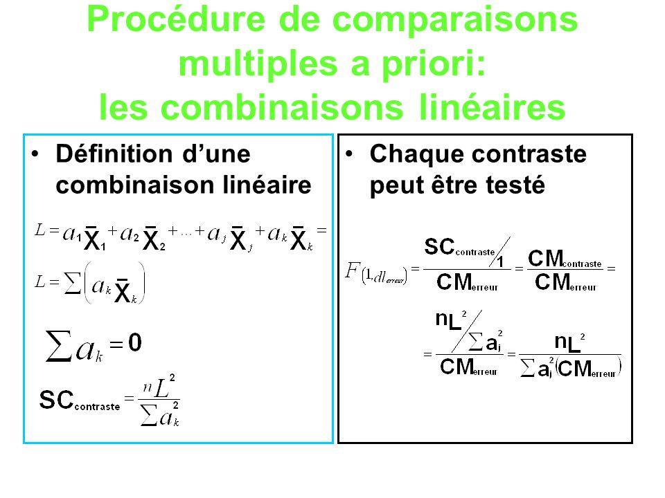 Procédure de comparaisons multiples a priori: les combinaisons linéaires