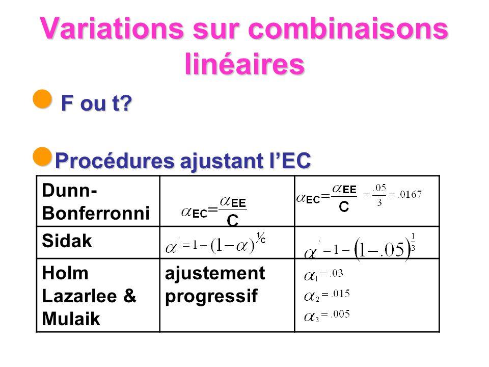 Variations sur combinaisons linéaires