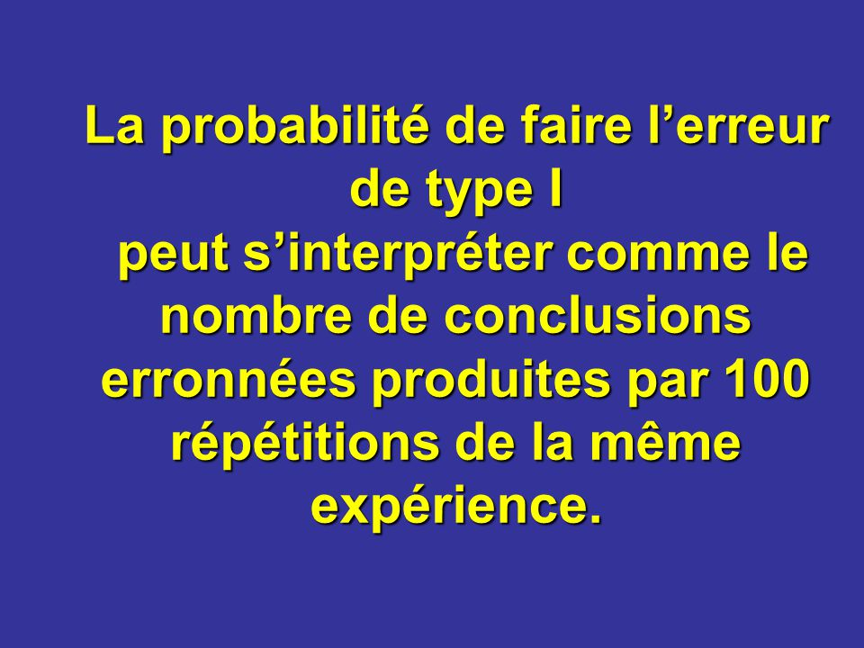 La probabilité de faire l'erreur de type I peut s'interpréter comme le nombre de conclusions erronnées produites par 100 répétitions de la même expérience.