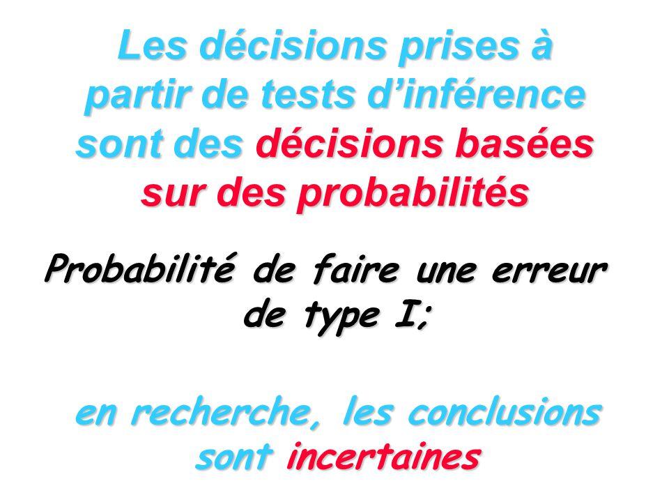 Les décisions prises à partir de tests d'inférence sont des décisions basées sur des probabilités