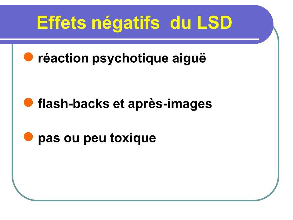 Effets négatifs du LSD réaction psychotique aiguë