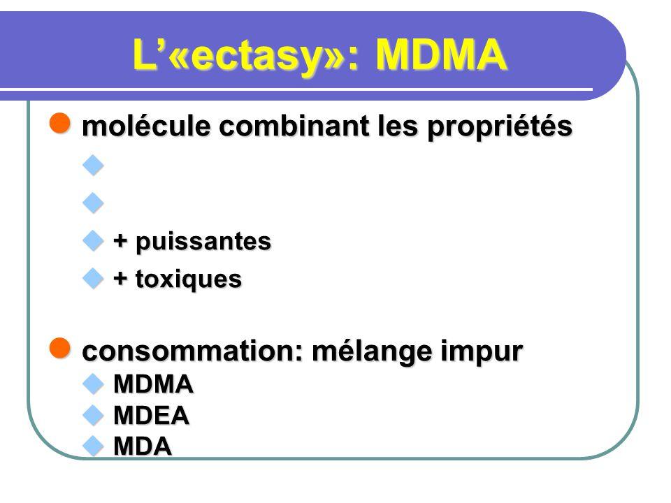 L'«ectasy»: MDMA molécule combinant les propriétés