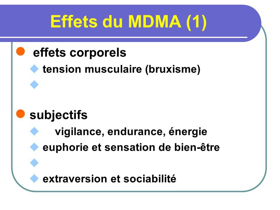 Effets du MDMA (1) effets corporels subjectifs